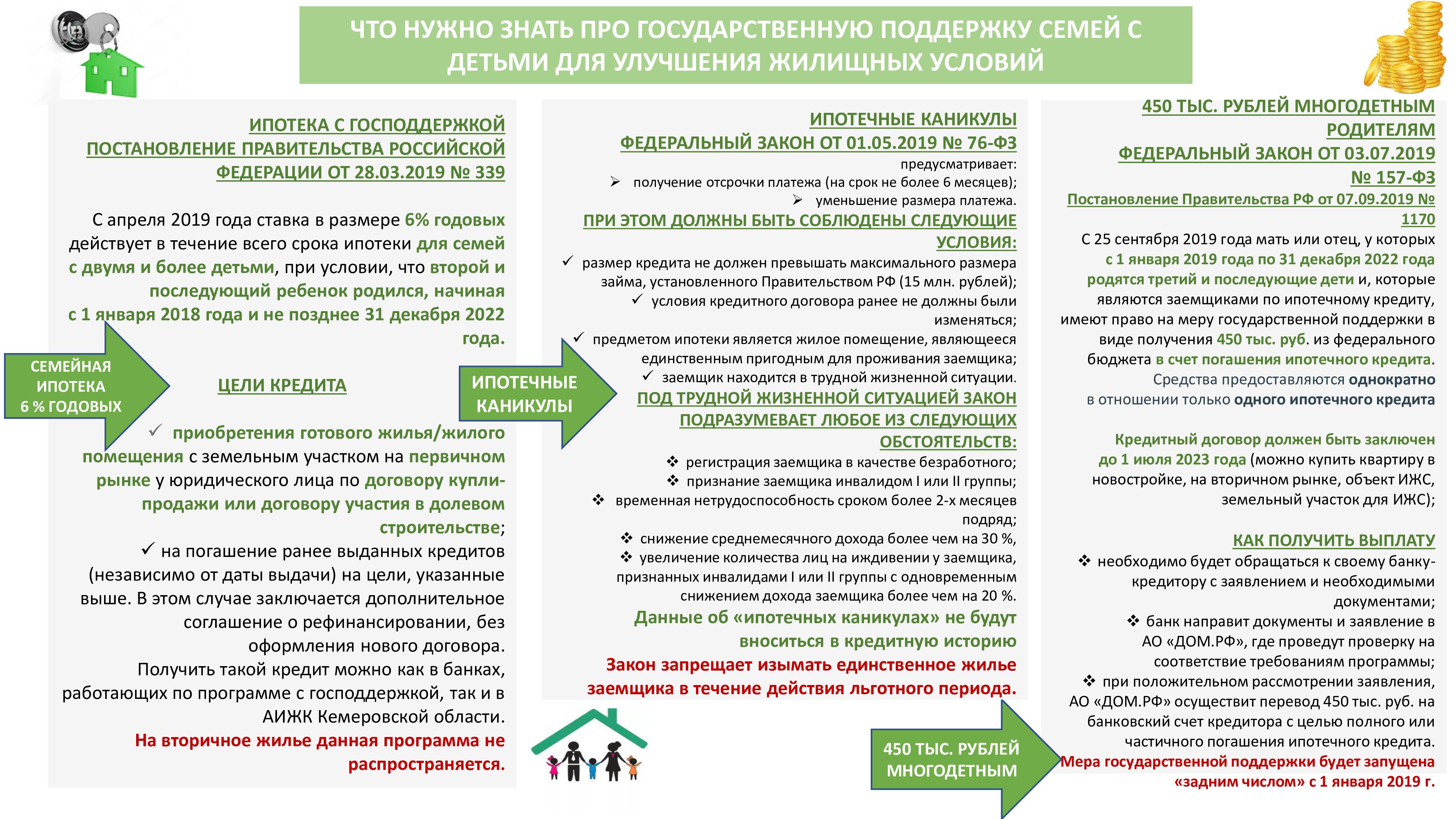 Памятка по ипотеке общая (pdf.io)